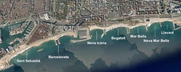 пляжи Барселона